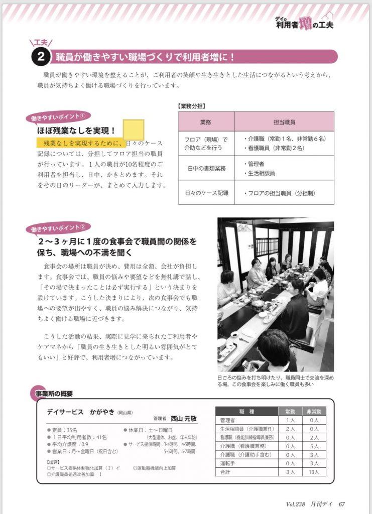 月刊 DAY2